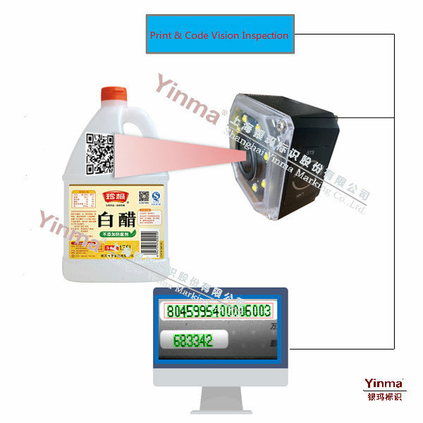 Label And Code Automatic Visual Inspection System Print & Label Inspection