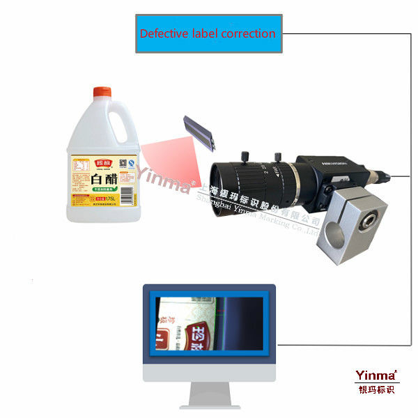 Intelligent Camera Automatic Visual Inspection System For Label Inspection