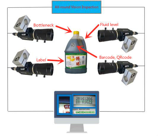 Intelligent Machine Vision Systems / industrial Vision Inspection Equipment